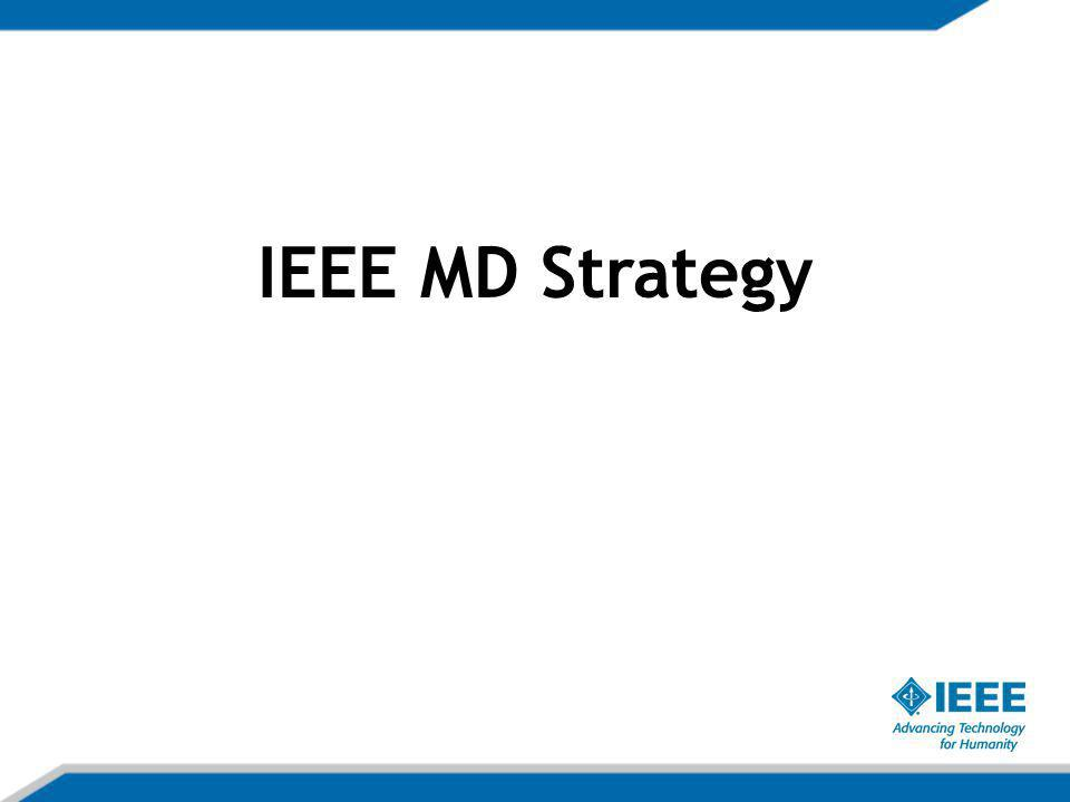 IEEE MD Support & Evolution 20052006200720082009 365,500 members BMS transition 'Great Recession' Optimizing the Campaigns > renewal recovery recruitment reinstatement benefits promotion 382,400 members (renewal alerts integrated into next-gen products) 367,400 members Integrated multimedia Putting a face on membership promotion Remaking the Collateral > Integrated MD strategy & plan Integrated MD reporting 397,000 members Synthesis & Engagement First-year member experience Message testing MD webcasts 374,800 members Building a Volunteer Field Team > MD KitsMD portal Membership presentation MD Manual MGM business cards MD virtual community On-demand Kit ordering