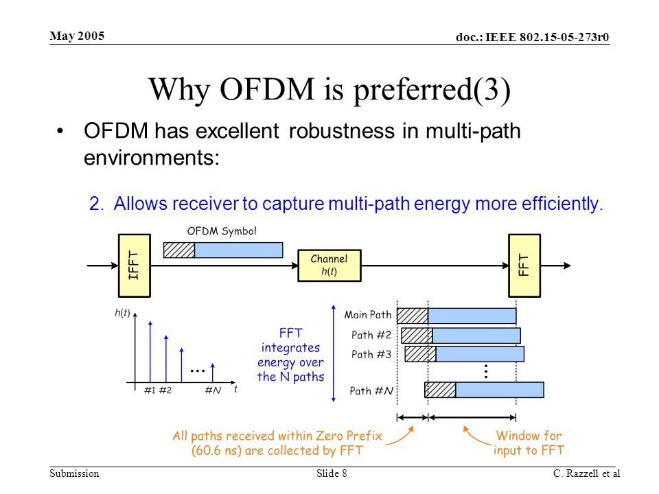 doc.: IEEE 802.15-05-273r0 Submission May 2005 C. Razzell et alSlide 8 Why OFDM is preferred(3) OFDM has excellent robustness in multi-path environmen
