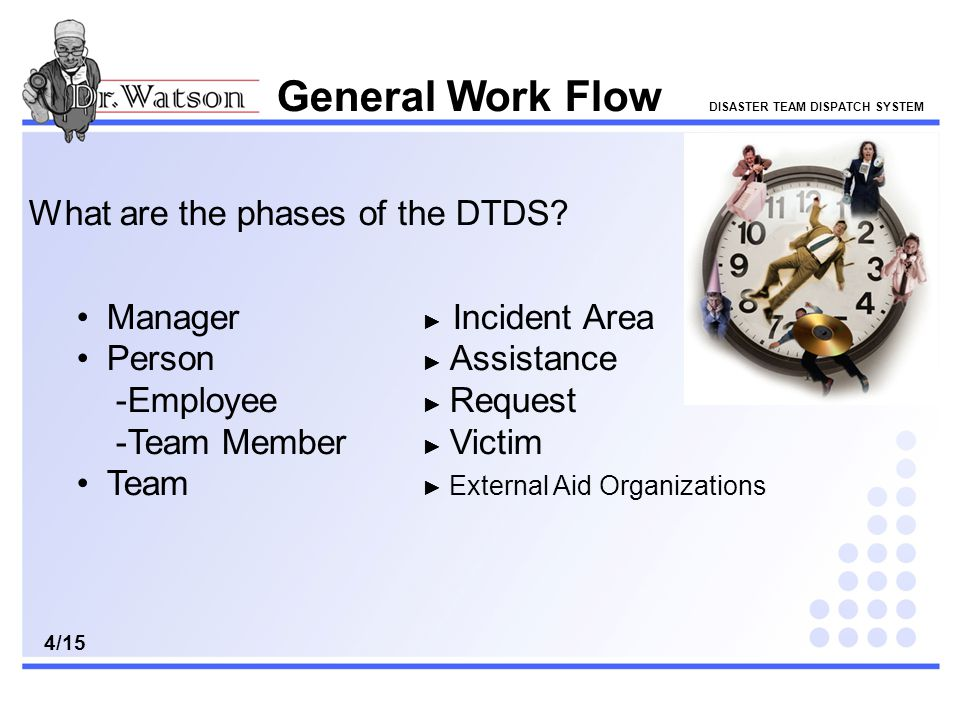 General Work Flow DISASTER TEAM DISPATCH SYSTEM What are the phases of the DTDS? Manager ► Incident Area Person ► Assistance -Employee ► Request -Team