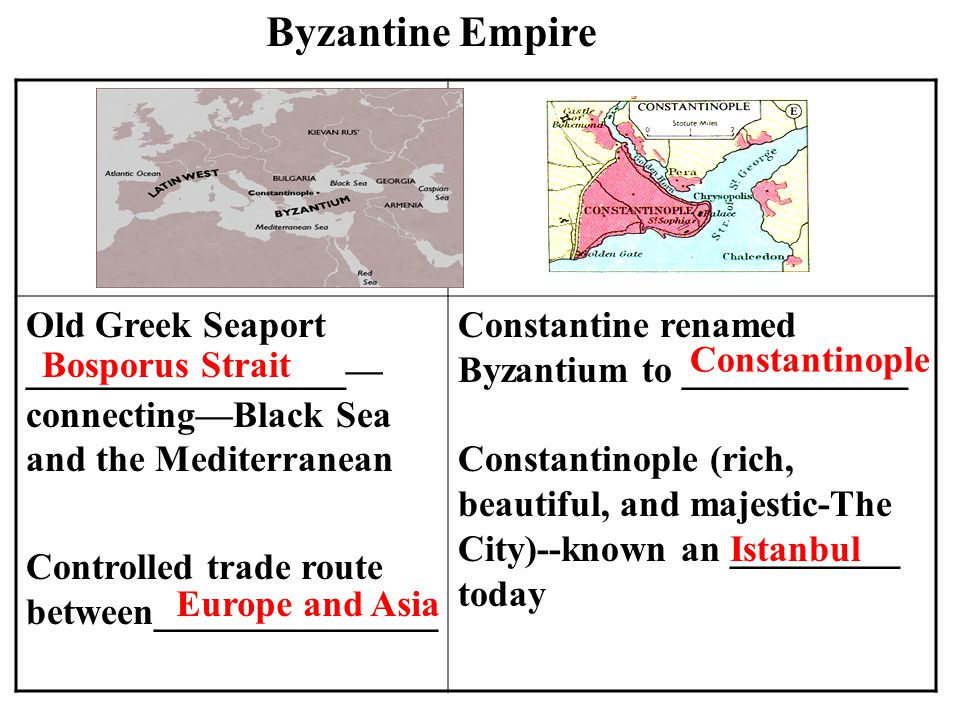 Germanic Tribes Invade Constantinople Western Roman Empire