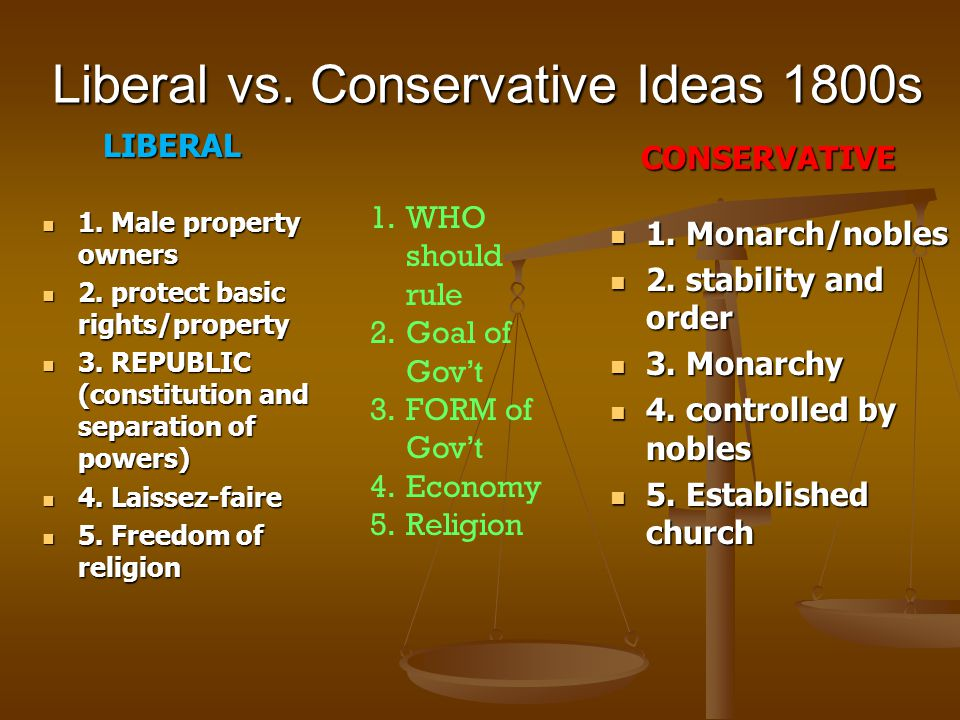 Liberal vs.Conservative Ideas 1800s LIBERAL 1. Male property owners 2.