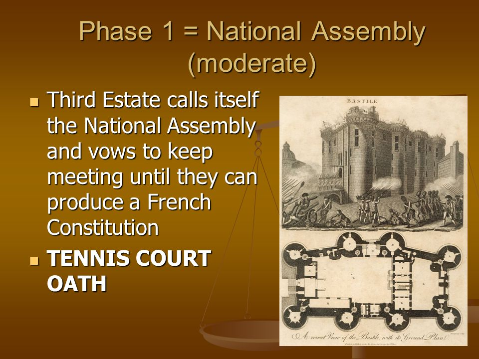 Phase 1 = National Assembly (moderate) Third Estate calls itself the National Assembly and vows to keep meeting until they can produce a French Consti