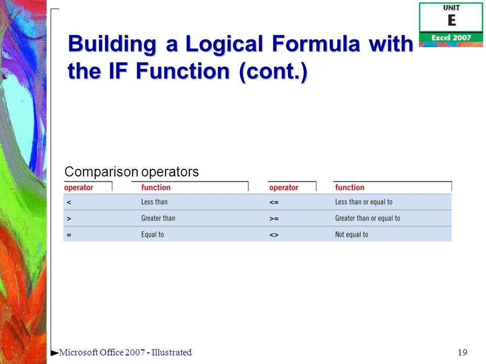 19Microsoft Office 2007 - Illustrated Building a Logical Formula with the IF Function (cont.) Comparison operators