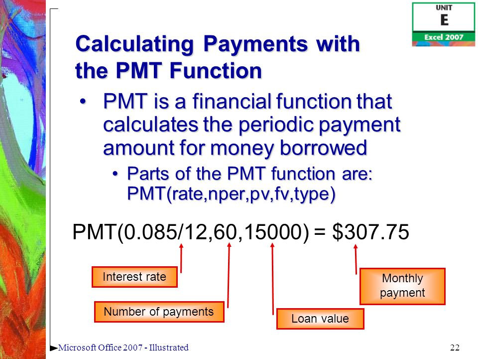 22Microsoft Office 2007 - Illustrated Calculating Payments with the PMT Function PMT is a financial function that calculates the periodic payment amount for money borrowedPMT is a financial function that calculates the periodic payment amount for money borrowed Parts of the PMT function are: PMT(rate,nper,pv,fv,type)Parts of the PMT function are: PMT(rate,nper,pv,fv,type) Interest rate Number of payments Loan value Monthly payment PMT(0.085/12,60,15000) = $307.75