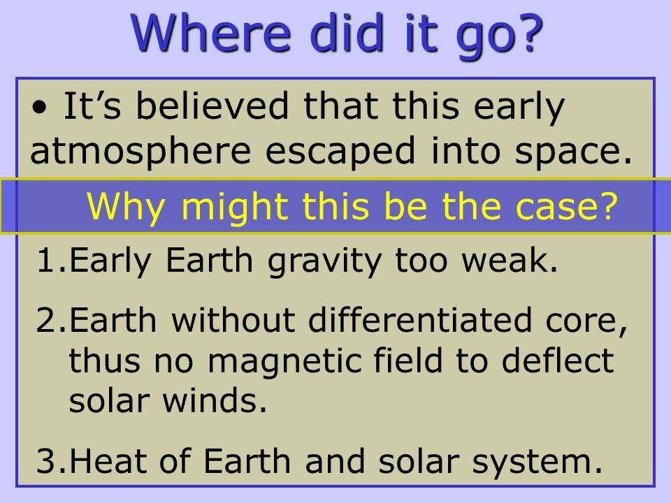 Where did it go. It's believed that this early atmosphere escaped into space.