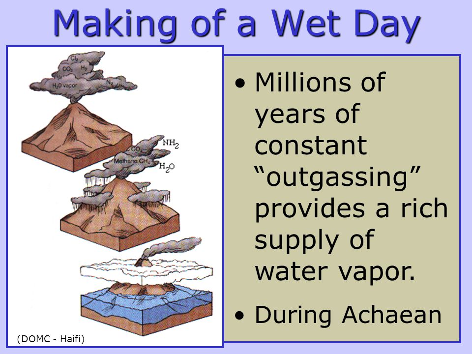 Making of a Wet Day Millions of years of constant outgassing provides a rich supply of water vapor.