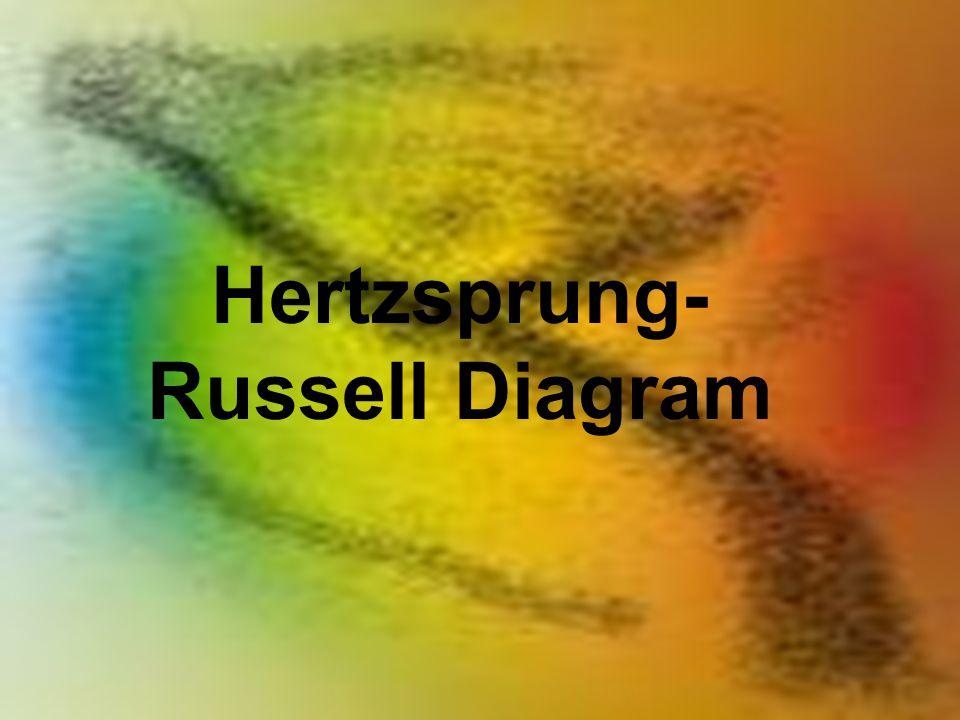 Hertzsprung- Russell Diagram