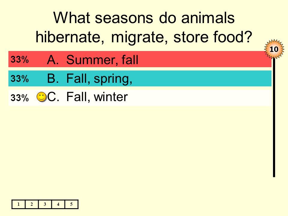 What seasons do animals hibernate, migrate, store food.