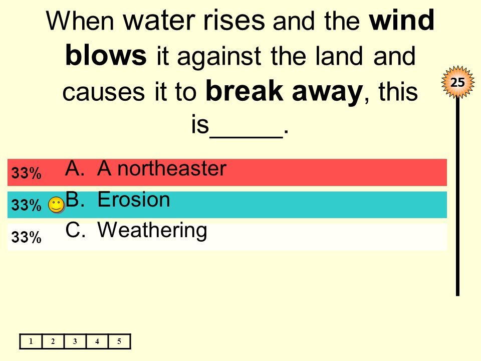 When water rises and the wind blows it against the land and causes it to break away, this is_____.