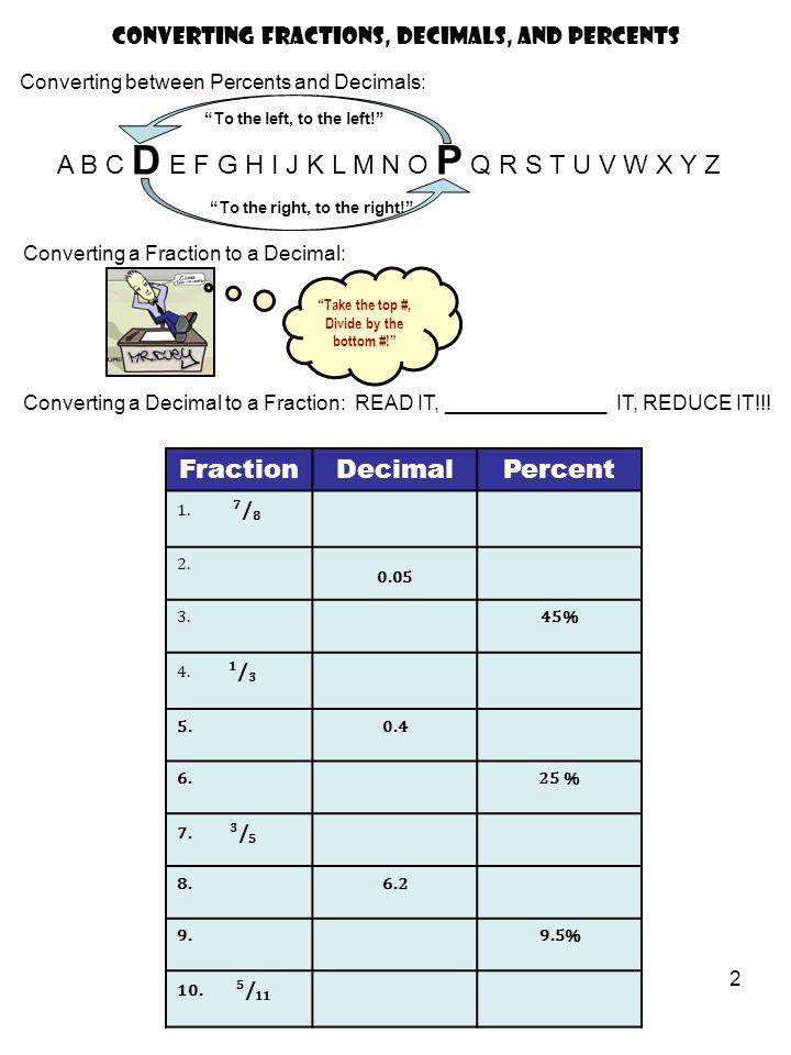 Scientific notation Standard Form Scientific Notation 1.
