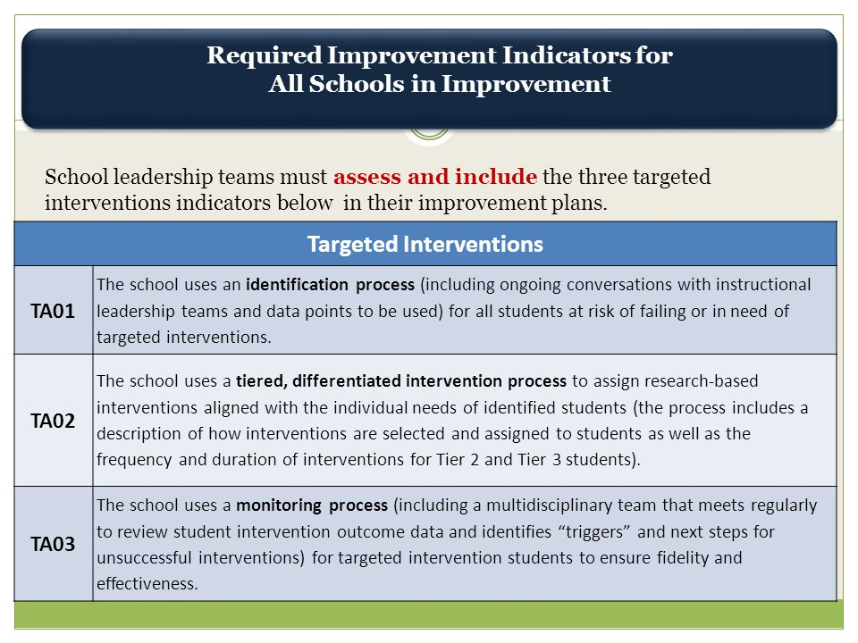 Targeted Interventions TA01 The school uses an identification process (including ongoing conversations with instructional leadership teams and data po