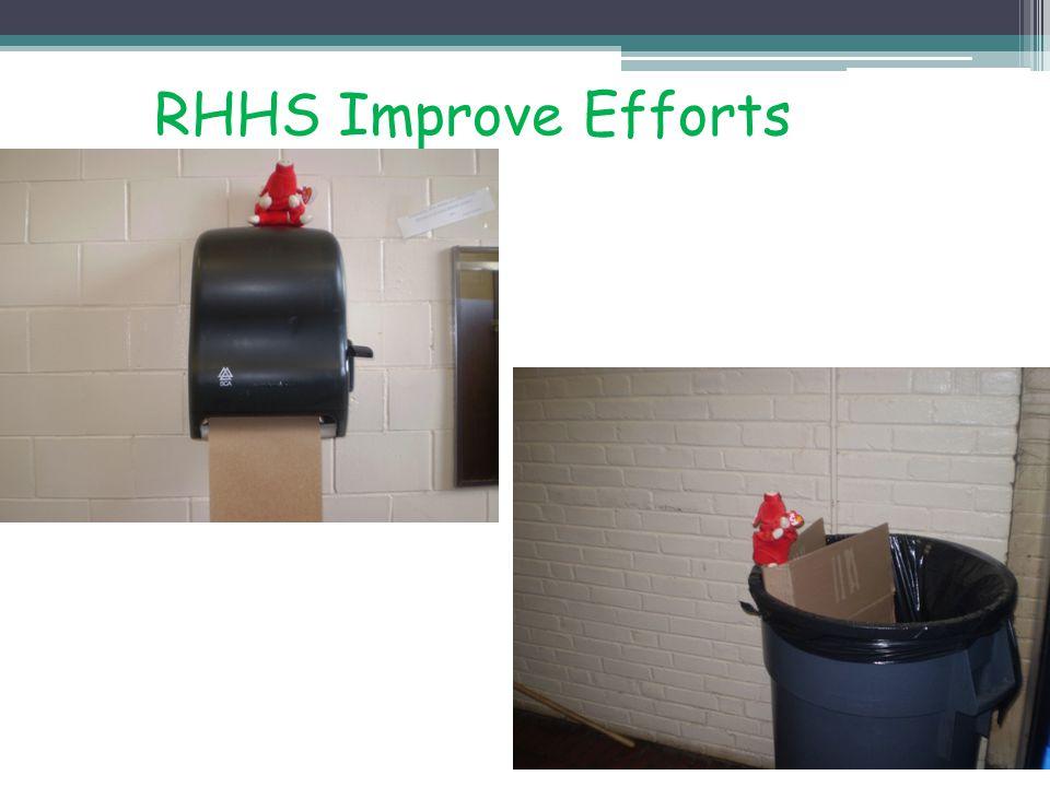 RHHS Improve Efforts