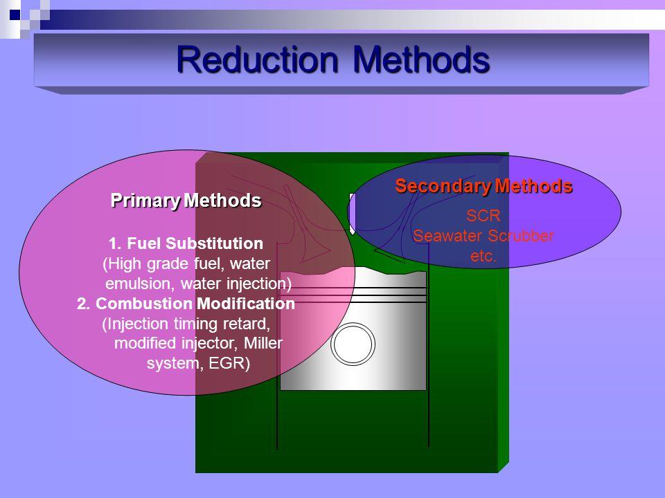 Reduction Methods Primary Methods 1.