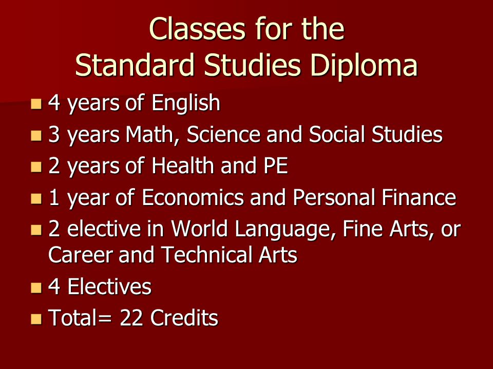 Classes for the Standard Studies Diploma 4 years of English 4 years of English 3 years Math, Science and Social Studies 3 years Math, Science and Social Studies 2 years of Health and PE 2 years of Health and PE 1 year of Economics and Personal Finance 1 year of Economics and Personal Finance 2 elective in World Language, Fine Arts, or Career and Technical Arts 2 elective in World Language, Fine Arts, or Career and Technical Arts 4 Electives 4 Electives Total= 22 Credits Total= 22 Credits
