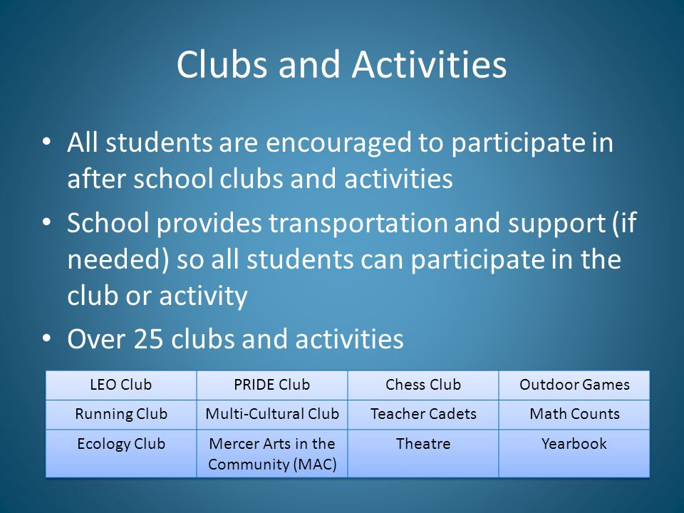 Clubs and Activities All students are encouraged to participate in after school clubs and activities School provides transportation and support (if ne