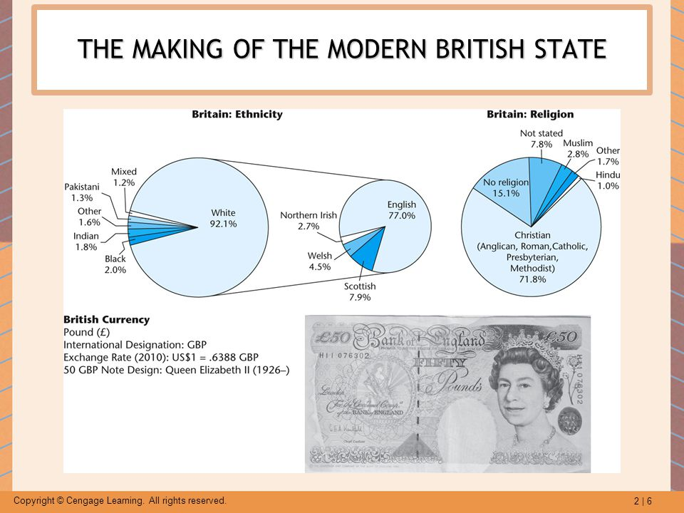 2 | 7 Copyright © Cengage Learning. All rights reserved. THE MAKING OF THE MODERN BRITISH STATE