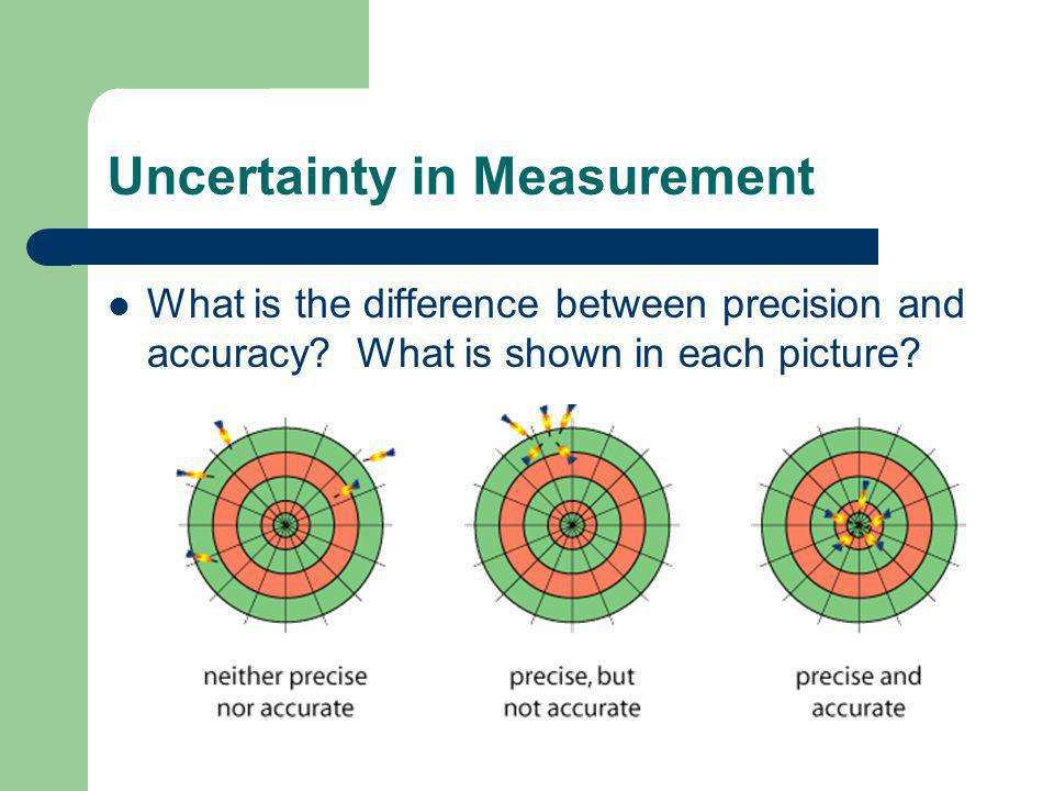 Uncertainty in Measurement What is the difference between precision and accuracy.