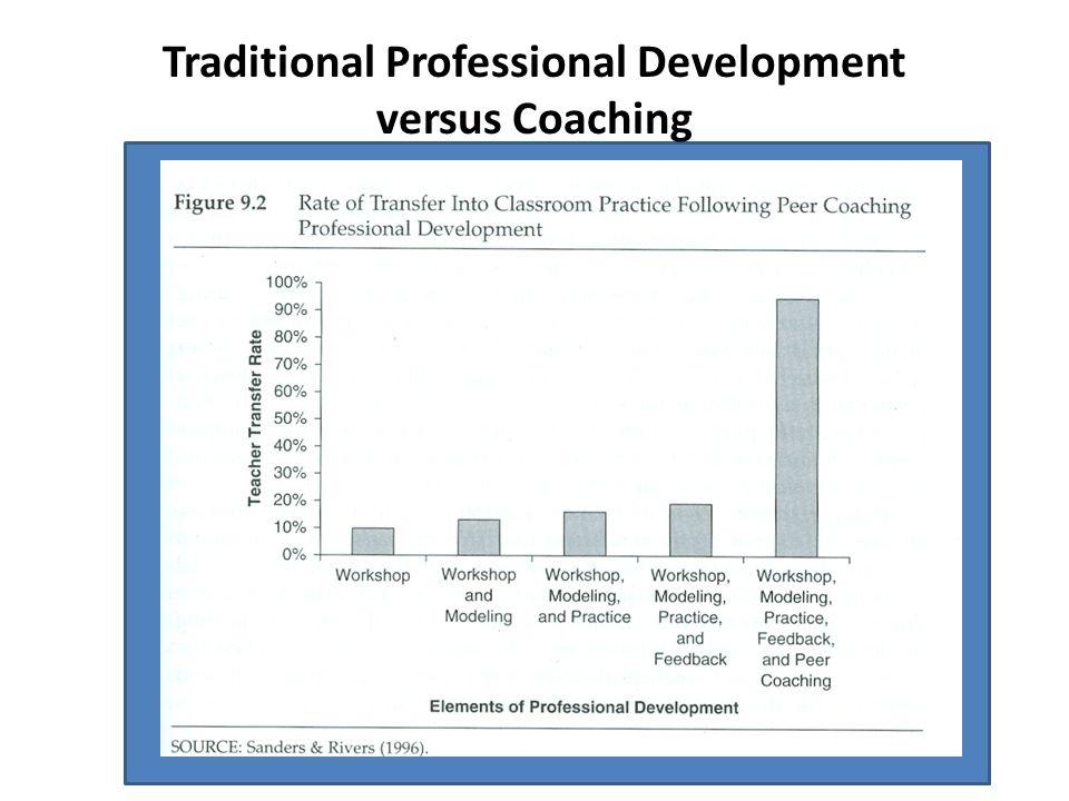 Traditional Professional Development versus Coaching