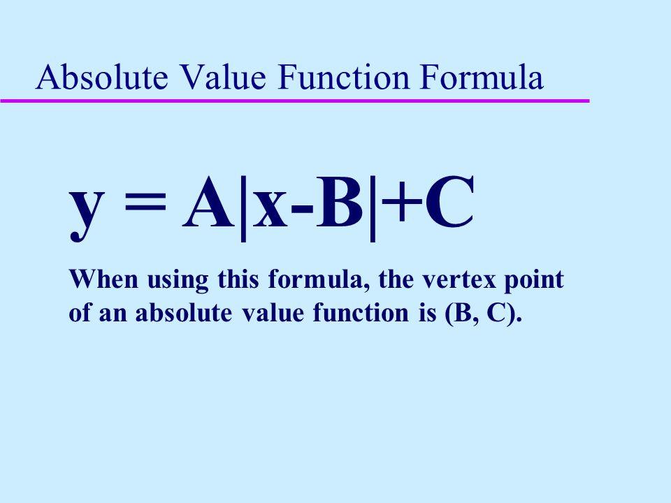 Find the vertex point of these absolute value functions: 1)y = 3 x-6 +5 2)y = -2 x+4 -7 3)y =  -x +2 4)y =  -x-1  5)y =  x  1) (6, 5) 2) (-4, -7) 3) (0, 2) 4) (1, 0) 5) (0, 0)