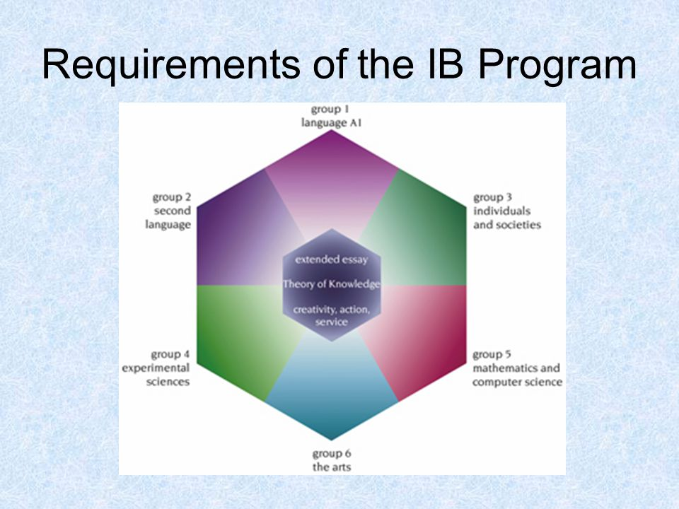 Requirements of the IB Program -An IB student is required to take six IB classes in their junior and senior year. -A candidate must select one subject