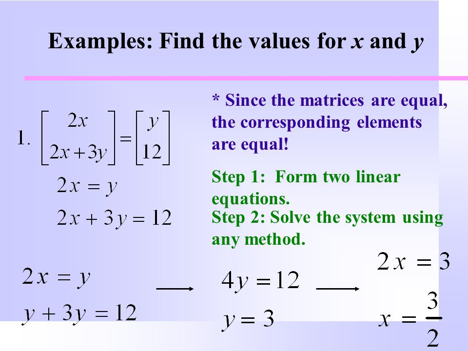 * Since the matrices are equal, the corresponding elements are equal.