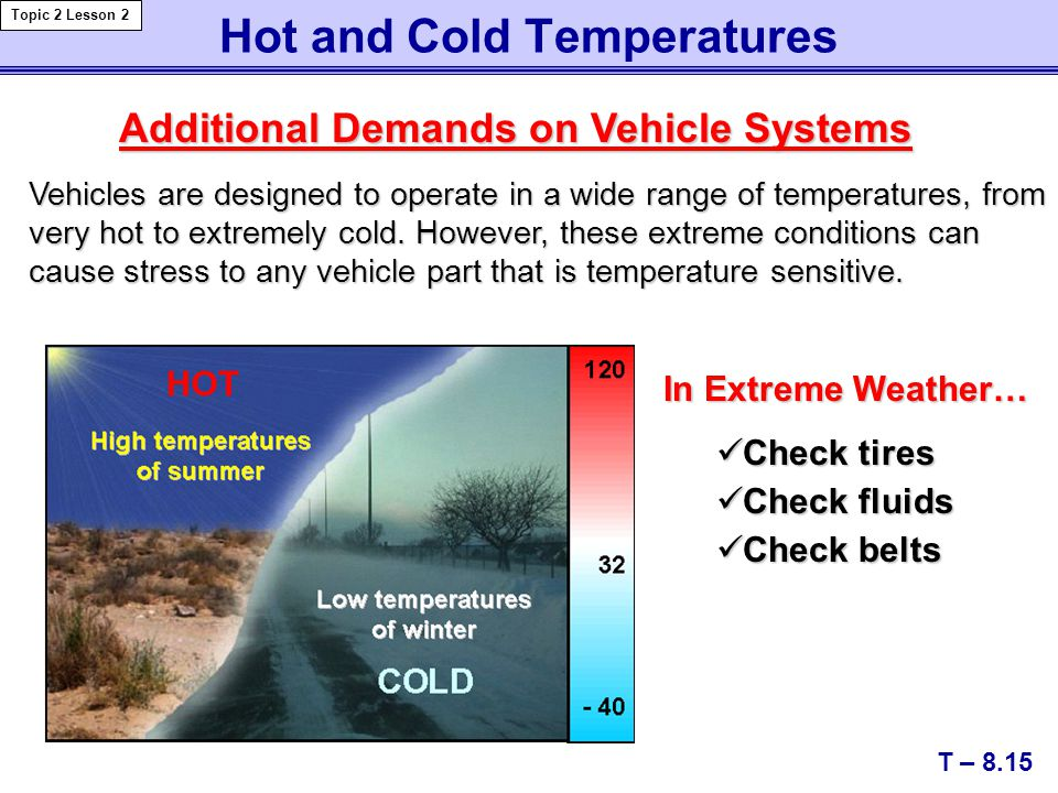Hot and Cold Temperatures Additional Demands on Vehicle Systems T – 8.15 Topic 2 Lesson 2 In Extreme Weather… Check tires Check tires Check fluids Check fluids Check belts Check belts Vehicles are designed to operate in a wide range of temperatures, from very hot to extremely cold.