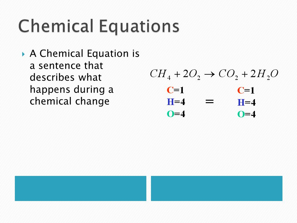  A Chemical Equation is a sentence that describes what happens during a chemical change