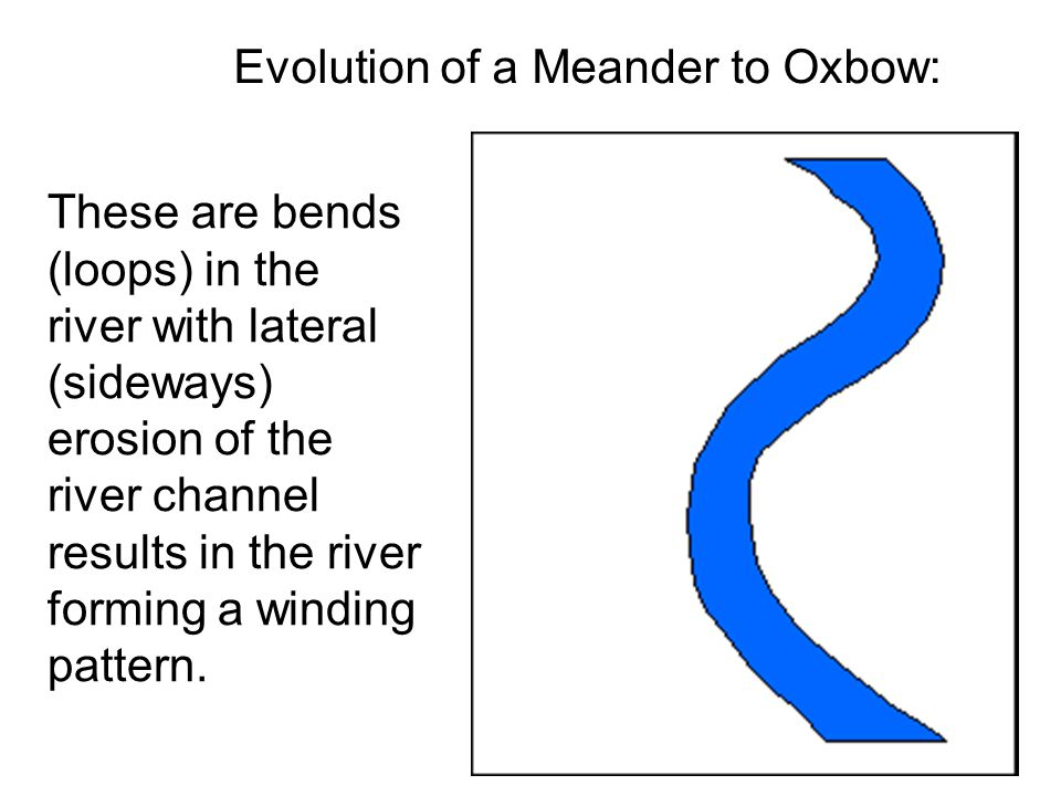 Evolution of a Meander to Oxbow: These are bends (loops) in the river with lateral (sideways) erosion of the river channel results in the river formin
