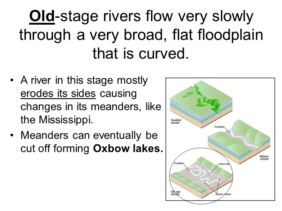 Old-stage rivers flow very slowly through a very broad, flat floodplain that is curved. A river in this stage mostly erodes its sides causing changes