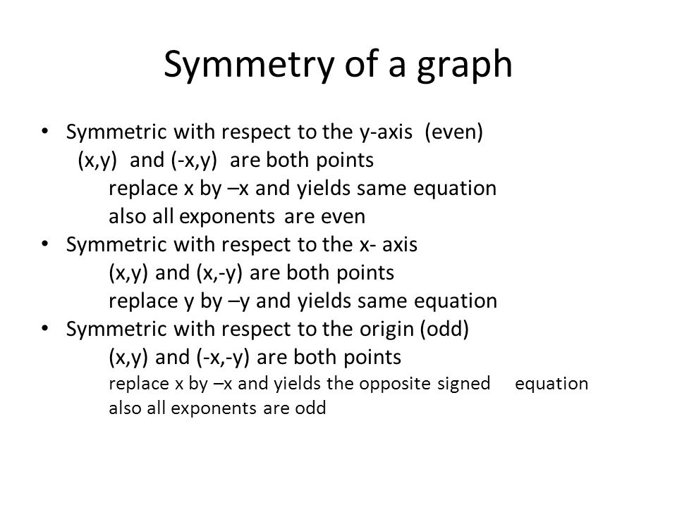 Symmetry of a graph Symmetric with respect to the y-axis (even) (x,y) and (-x,y) are both points replace x by –x and yields same equation also all exponents are even Symmetric with respect to the x- axis (x,y) and (x,-y) are both points replace y by –y and yields same equation Symmetric with respect to the origin (odd) (x,y) and (-x,-y) are both points replace x by –x and yields the opposite signed equation also all exponents are odd