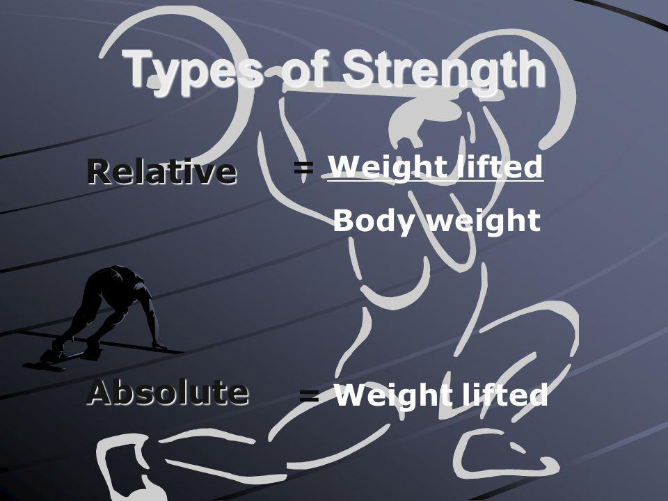 Types of Strength RelativeAbsolute = Weight lifted Body weight = Weight lifted