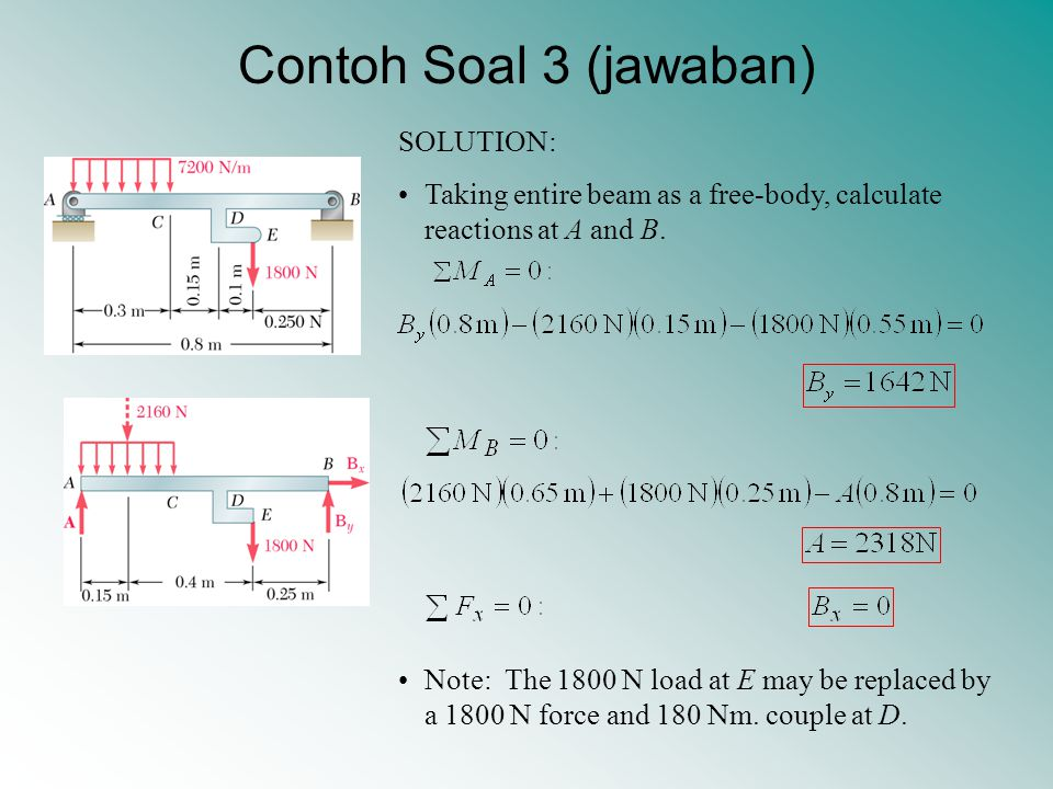 Contoh Soal 3 (jawaban) SOLUTION: Taking entire beam as a free-body, calculate reactions at A and B. Note: The 1800 N load at E may be replaced by a 1
