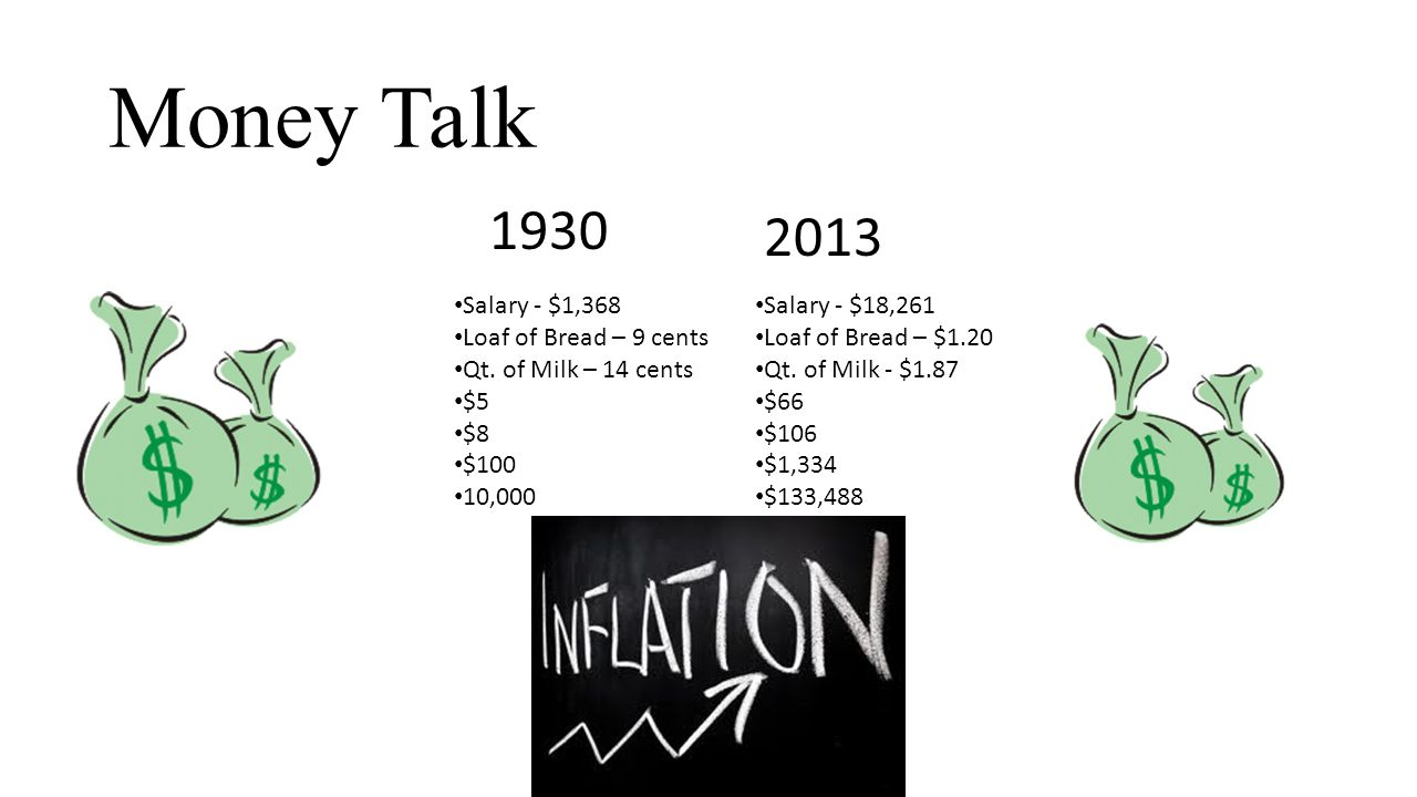 Money Talk 1930 2013 Salary - $18,261 Loaf of Bread – $1.20 Qt. of Milk - $1.87 $66 $106 $1,334 $133,488 Salary - $1,368 Loaf of Bread – 9 cents Qt. o