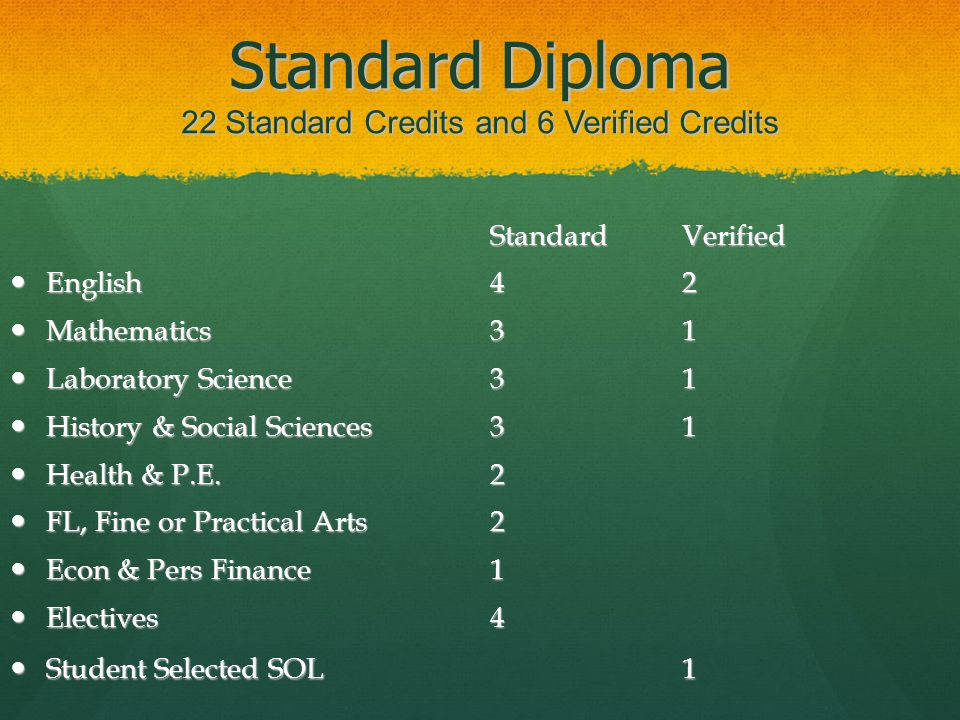 Standard Diploma 22 Standard Credits and 6 Verified Credits StandardVerified English42 English42 Mathematics31 Mathematics31 Laboratory Science31 Laboratory Science31 History & Social Sciences31 History & Social Sciences31 Health & P.E.2 Health & P.E.2 FL, Fine or Practical Arts2 FL, Fine or Practical Arts2 Econ & Pers Finance 1 Econ & Pers Finance 1 Electives4 Electives4 Student Selected SOL1 Student Selected SOL1