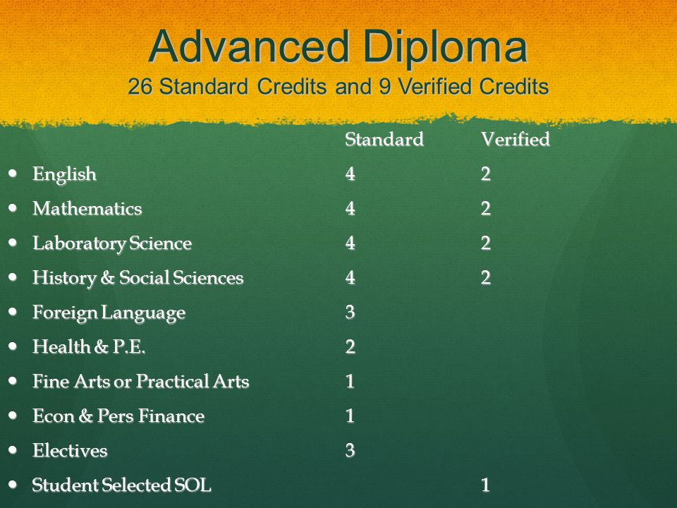 Advanced Diploma 26 Standard Credits and 9 Verified Credits StandardVerified English42 English42 Mathematics42 Mathematics42 Laboratory Science42 Laboratory Science42 History & Social Sciences42 History & Social Sciences42 Foreign Language3 Foreign Language3 Health & P.E.2 Health & P.E.2 Fine Arts or Practical Arts1 Fine Arts or Practical Arts1 Econ & Pers Finance 1 Econ & Pers Finance 1 Electives3 Electives3 Student Selected SOL1 Student Selected SOL1