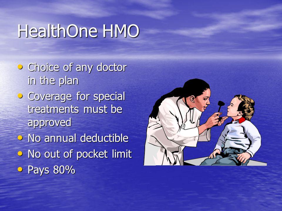 Blue Cross/Blue Shield Choose any doctor you like Choose any doctor you like Annual out of pocket limits Annual out of pocket limits Annual deductable Annual deductable Pays 80% to 100% Pays 80% to 100%