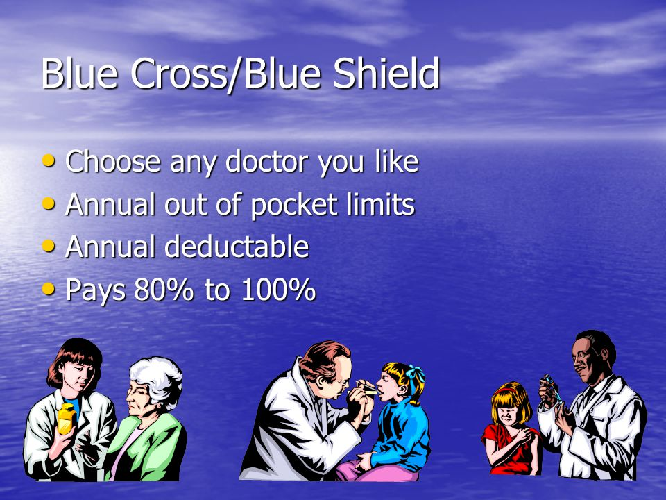 Blue Cross/Blue Shield Choose any doctor you like Choose any doctor you like Annual out of pocket limits Annual out of pocket limits Annual deductable Annual deductable Pays 80% to 100% Pays 80% to 100%