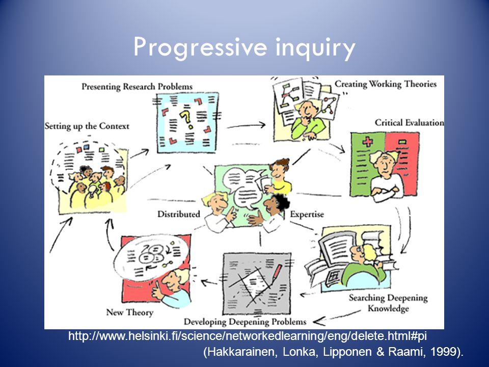 Progressive inquiry (Hakkarainen, Lonka, Lipponen & Raami, 1999).