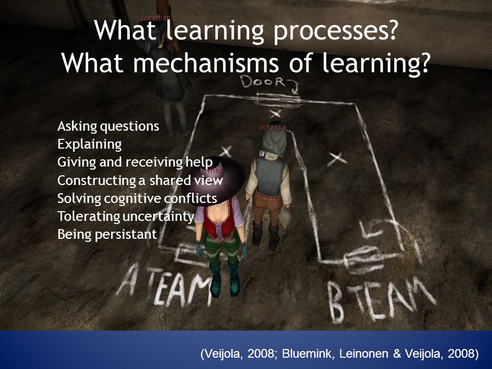What learning processes? What mechanisms of learning? Asking questions Explaining Giving and receiving help Constructing a shared view Solving cogniti