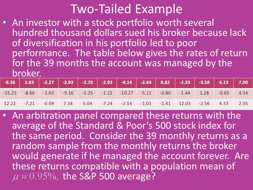Two-Tailed Example An investor with a stock portfolio worth several hundred thousand dollars sued his broker because lack of diversification in his po