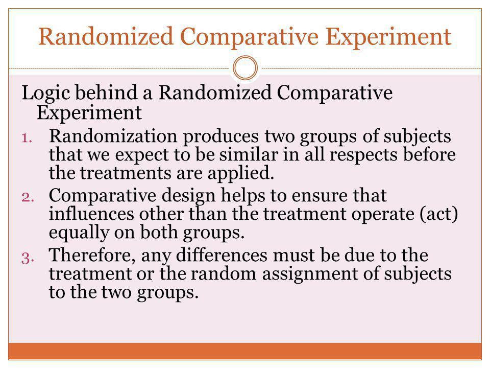 Randomized Comparative Experiment Logic behind a Randomized Comparative Experiment 1. Randomization produces two groups of subjects that we expect to