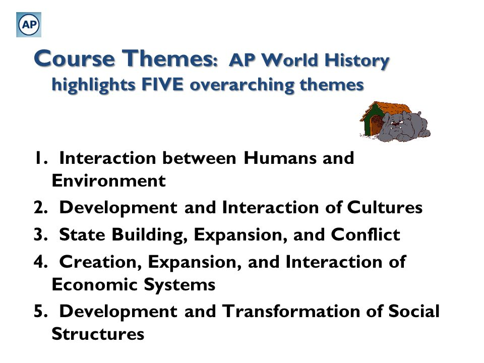 Course Themes : AP World History highlights FIVE overarching themes 1. Interaction between Humans and Environment 2. Development and Interaction of Cu