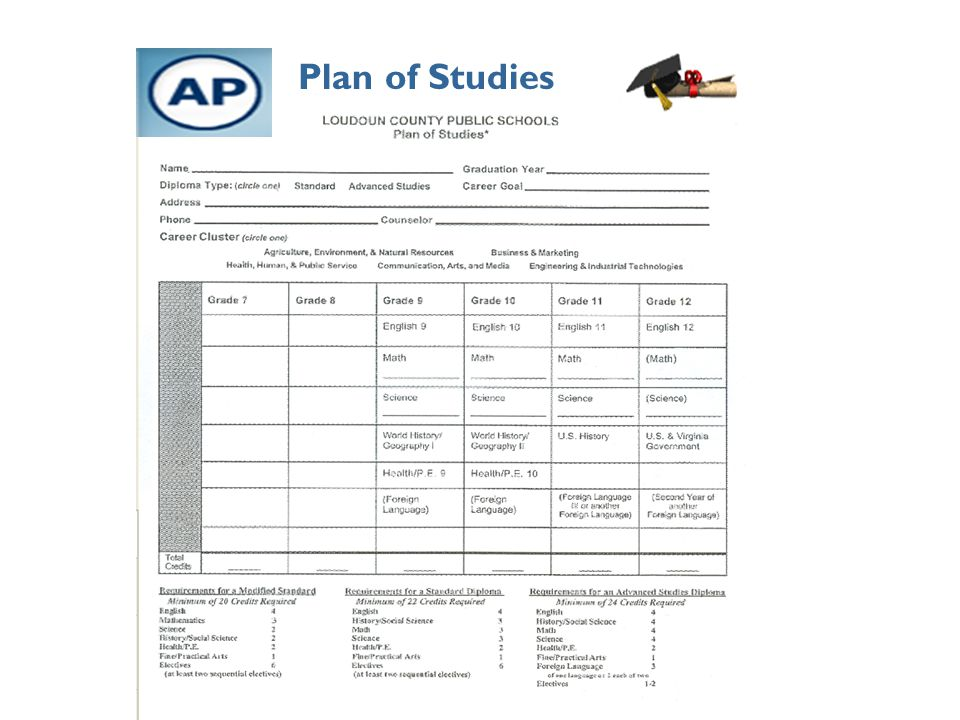 Plan of Studies