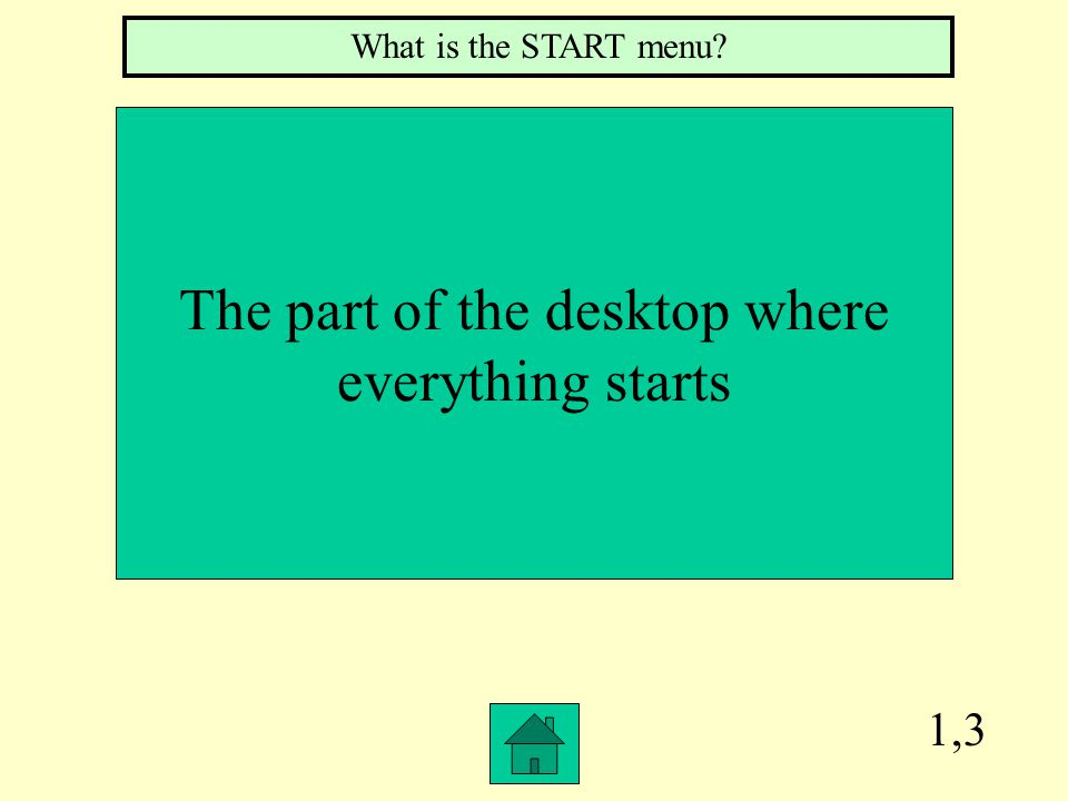 1,3 The part of the desktop where everything starts What is the START menu?