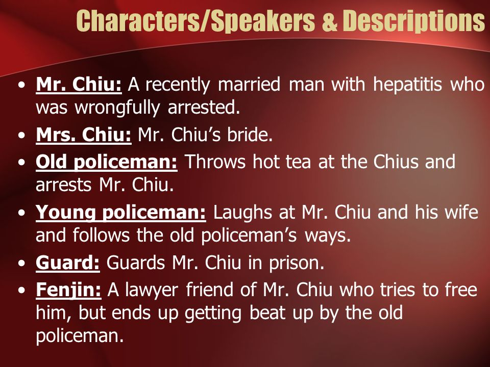 Characters/Speakers & Descriptions Mr.