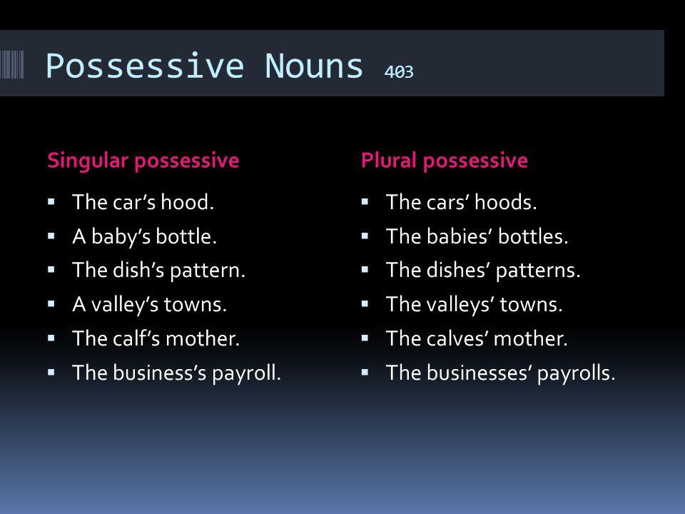 Possessive Nouns 403 Singular possessivePlural possessive  The car's hood.