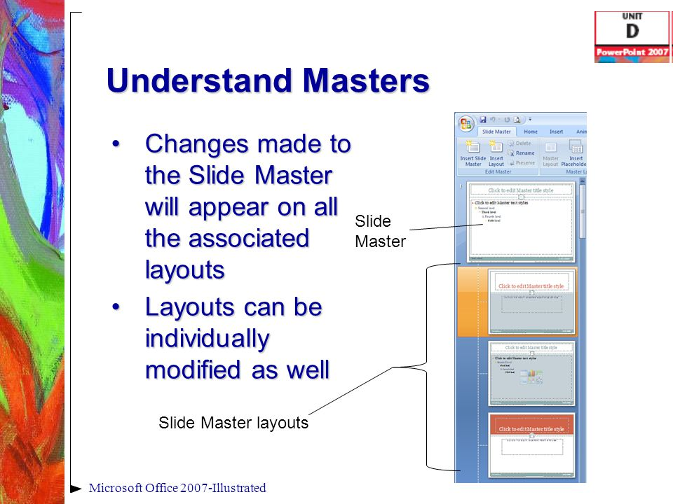 Understand Masters Changes made to the Slide Master will appear on all the associated layoutsChanges made to the Slide Master will appear on all the a
