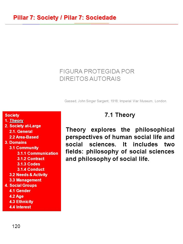Theory Theory explores the philosophical perspectives of human social life and social sciences.