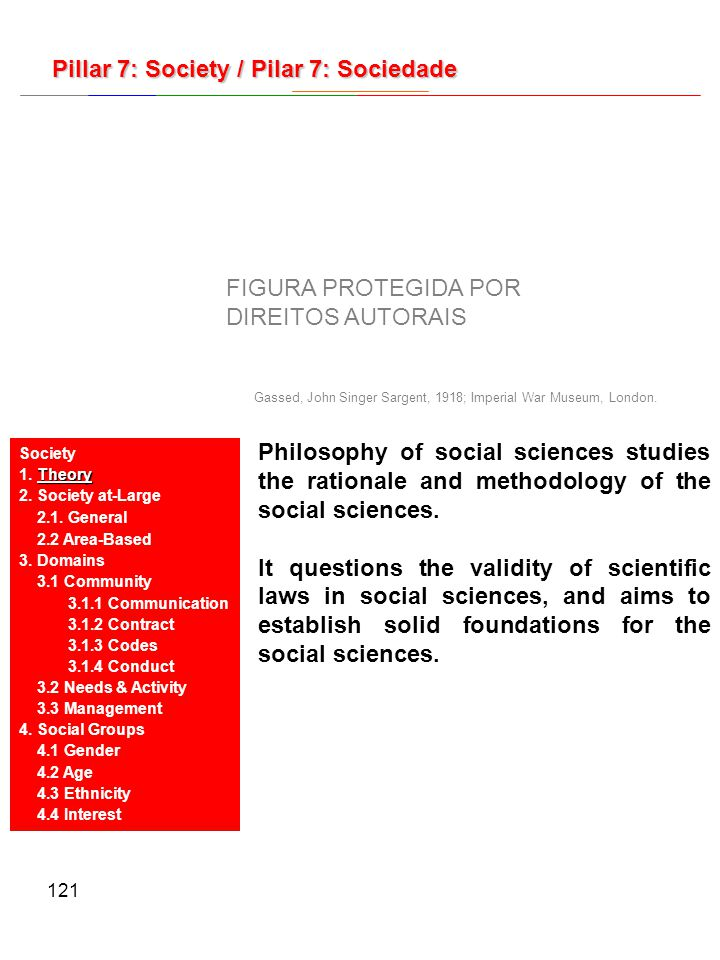 121 Philosophy of social sciences studies the rationale and methodology of the social sciences.
