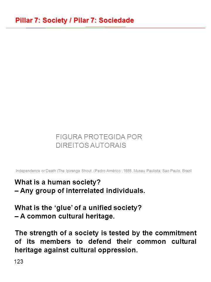 123 What is a human society. – Any group of interrelated individuals.